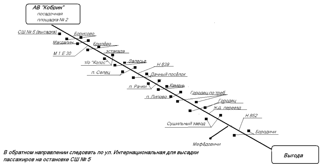 Схема движения автобуса на маршруте № 208 Кобрин - Городец - Выгода