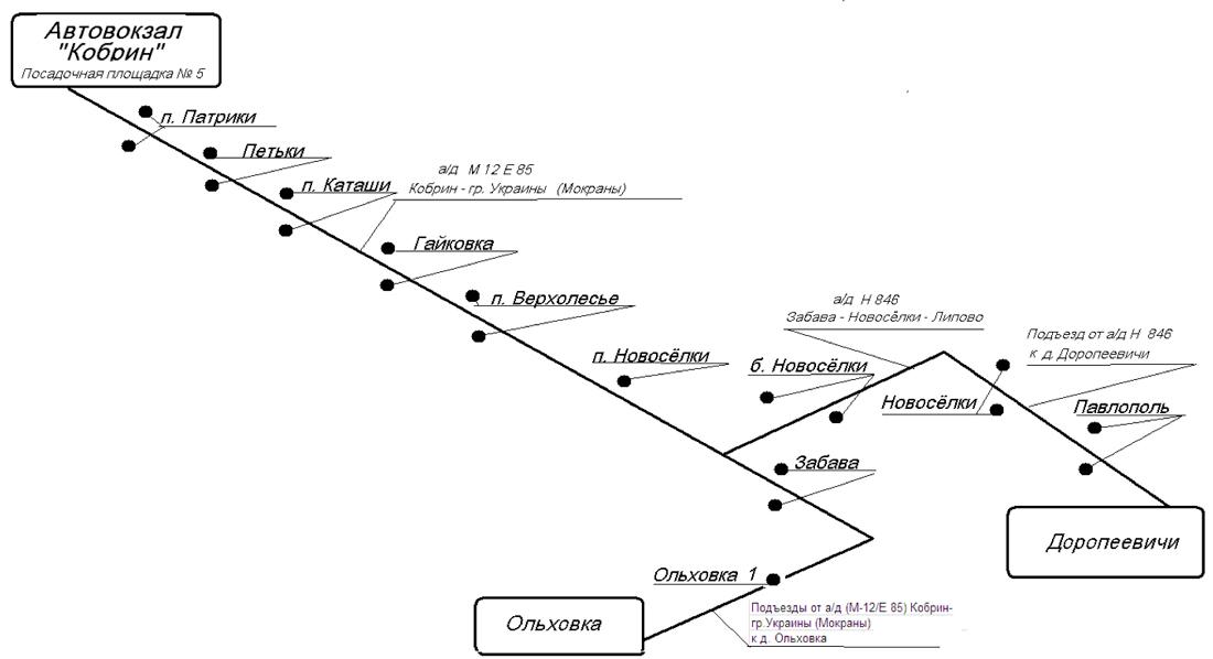 Схема движения автобуса на маршруте № 211 Кобрин - Доропеевичи