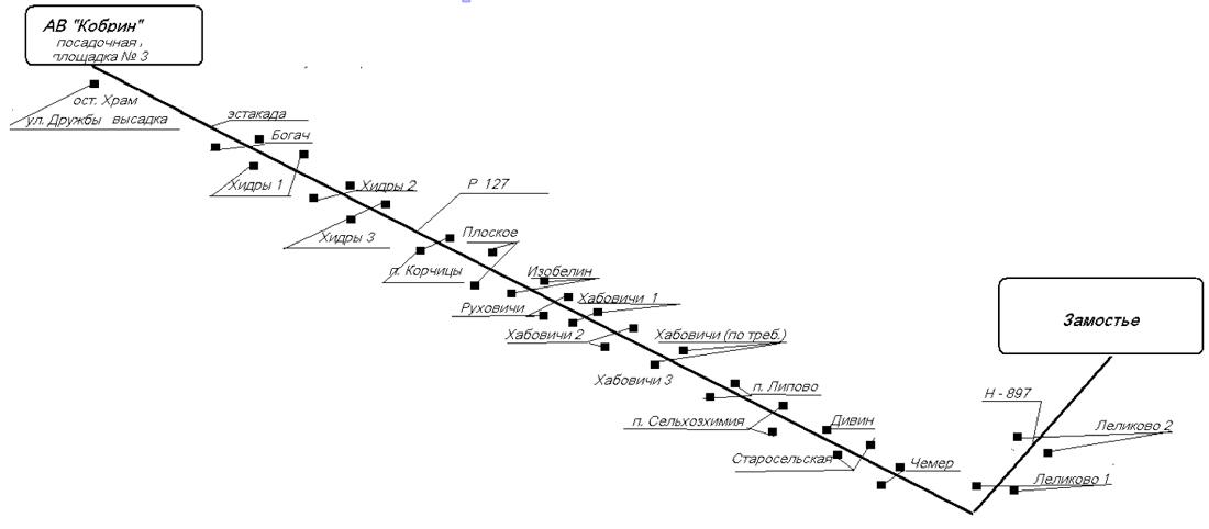 Схема движения автобуса на маршруте № 211 Кобрин - Замостье