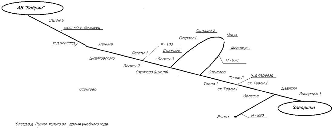 Схема движения автобуса на маршруте № 216 Кобрин - Завершье ч/з Мацы