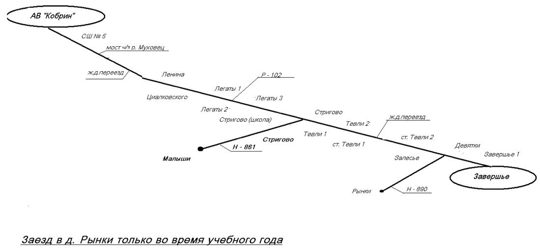 Схема движения автобуса на маршруте № 216 Кобрин - Завершье ч/з Малыши