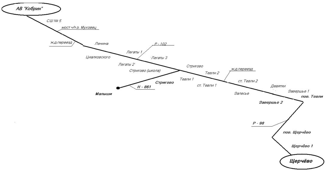 Схема движения автобуса на маршруте № 216 Кобрин - Щерчёво ч/з Малыши