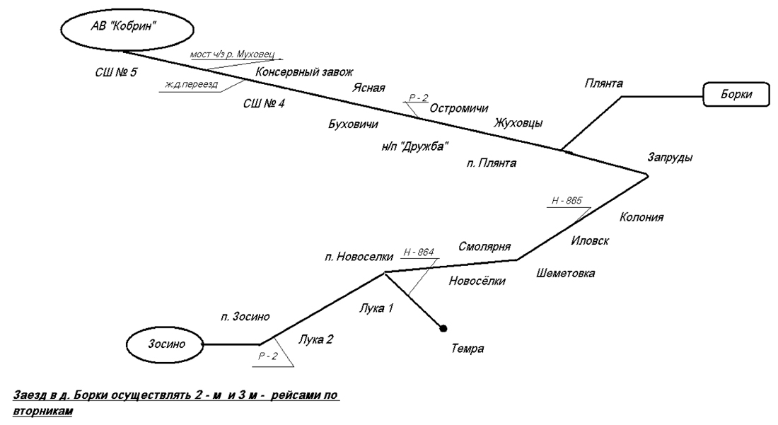 Схема движения автобуса на маршруте № 227 Кобрин - Темра - Зосино