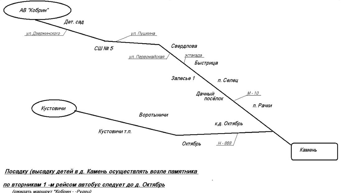 Схема движения автобуса на маршруте № 236 Кобрин - Кустовичи
