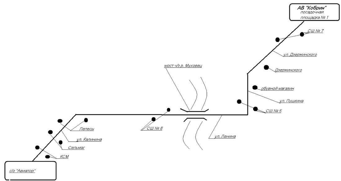 """Схема движения автобуса на маршруте № 229 Кобрин - с/о """"Авиатор"""""""