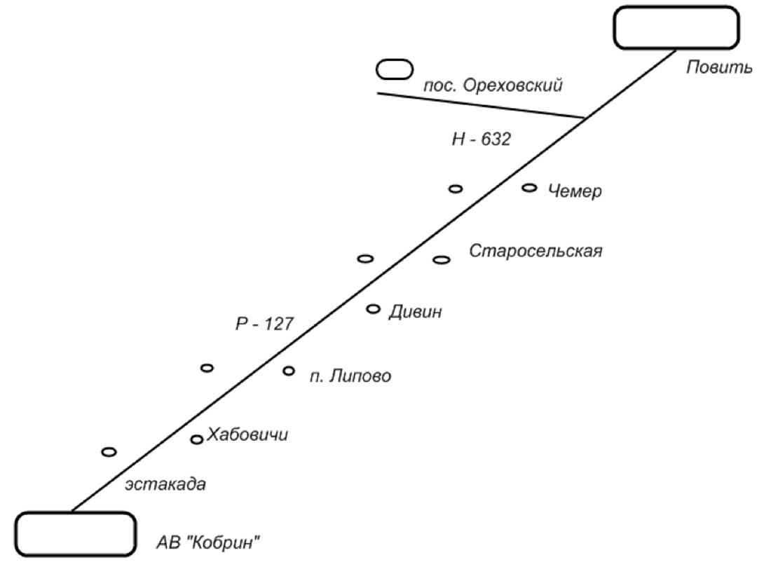 Схема движения автобуса на маршруте № 235 Э Кобрин - Повить