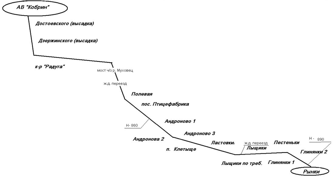 Схема движения автобуса на маршруте № 224 Кобрин- Рынки