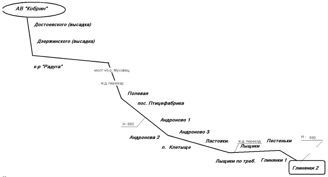 Схема движения автобуса на маршруте № 224 Кобрин- Глинянки