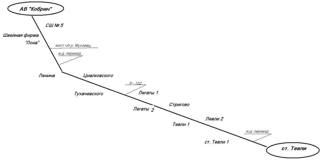 Схема движения автобуса на маршруте № 225 Кобрин-ст. Тевли