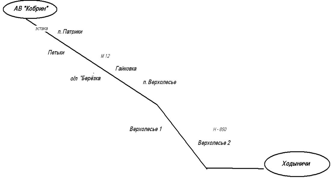 Схема движения автобуса на маршруте № 228 Кобрин- Ходыничи
