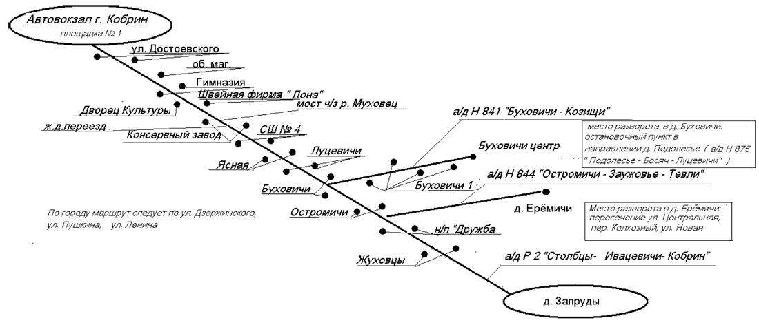 Схема движения автобуса на маршруте № 245 Кобрин- Буховичи - Запрудыч/з Еремичи