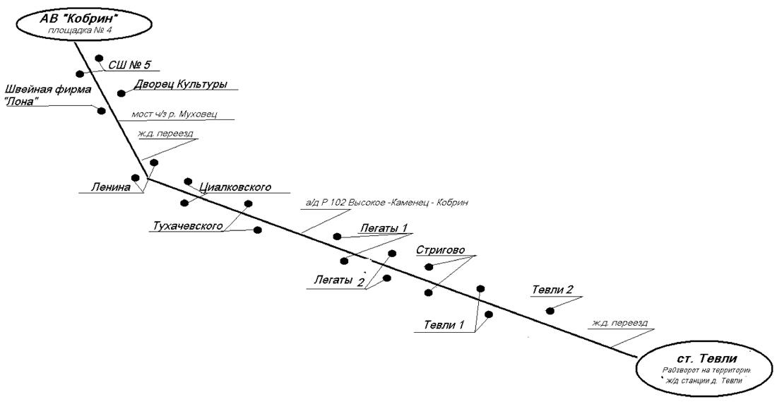 Схема движения автобуса на маршруте Кобрин- ст. Тевли