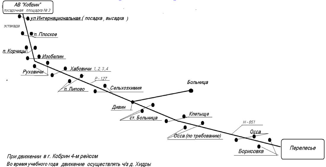 Схема движения автобуса на маршруте № 204 Кобрин - Перелесье