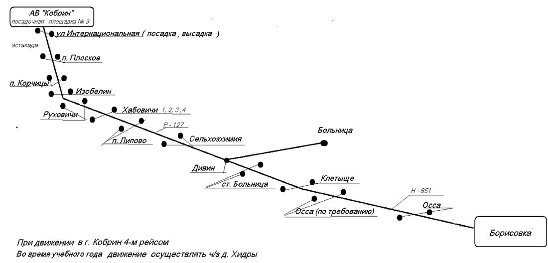 Схема движения автобуса на маршруте № 231 Кобрин - Борисовка
