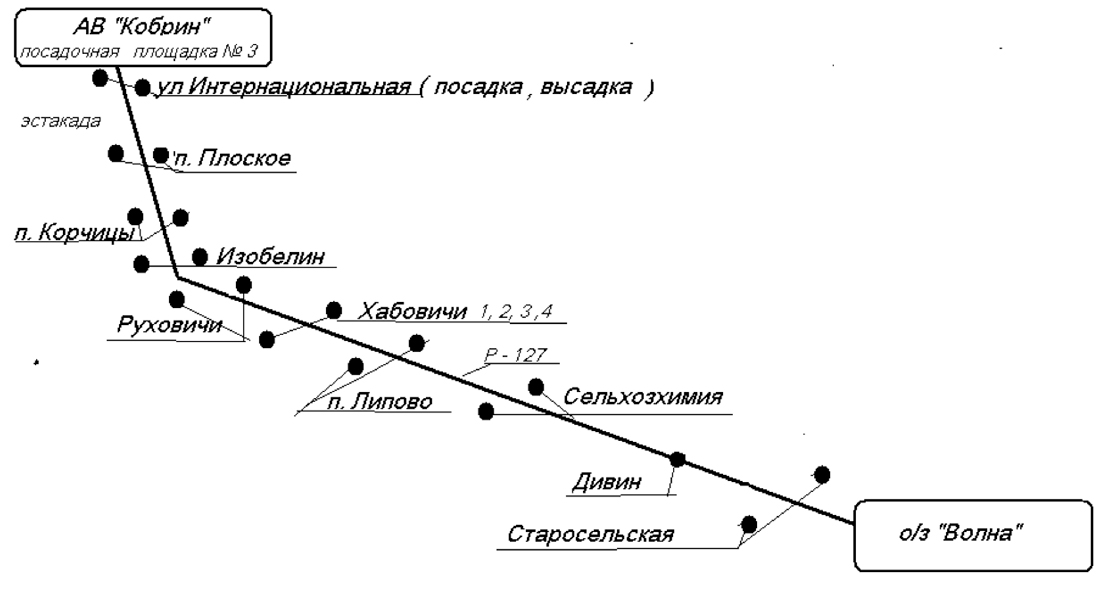 Схема движения автобуса на маршруте № 209 Кобрин - Гирск - Выгода
